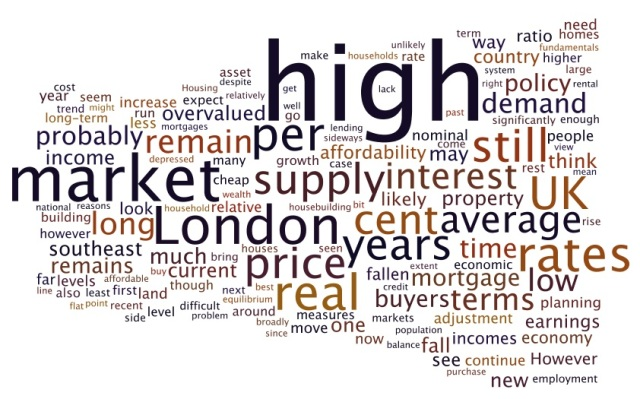 UK house prices - word cloud